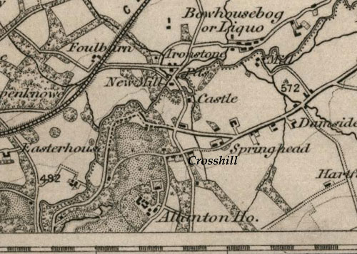 Map showing the location of Crosshill in Allanton, Lanarkshire c 1878